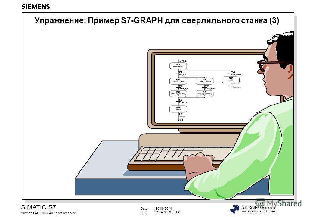 Date:30.09.2014 File:GRAPH_01e.14 SIMATIC S7 Siemens AG 2000. All rights reserved. SITRAIN Training for Automation and Drives Упражнение: Пример S7-GRAPH для сверлильного станка (3)