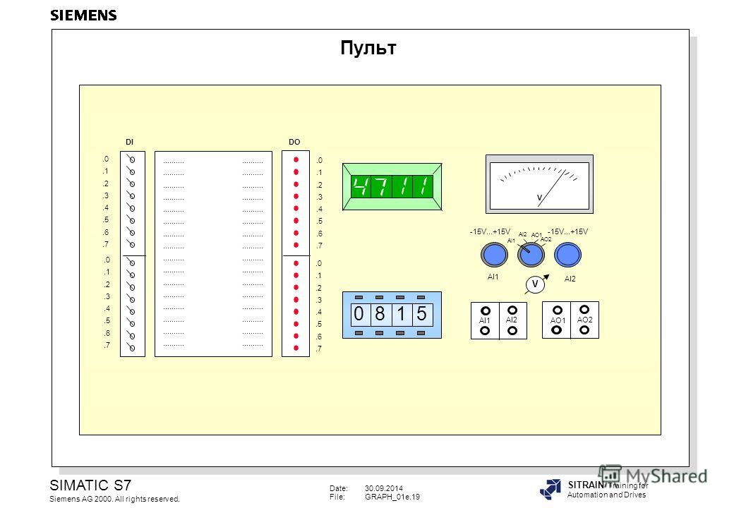 Date:30.09.2014 File:GRAPH_01e.19 SIMATIC S7 Siemens AG 2000. All rights reserved. SITRAIN Training for Automation and Drives V 0 8 1 5 AI1 AI2 AO1 AO2 AI2 AI1 -15V...+15V AI1 AI2 AO1 AO2 V DIDO.0.1.2.3.4.5.6.7.0.1.2.3.4.5.6.7.0.1.2.3.4.5.6.7.0.1.2.3