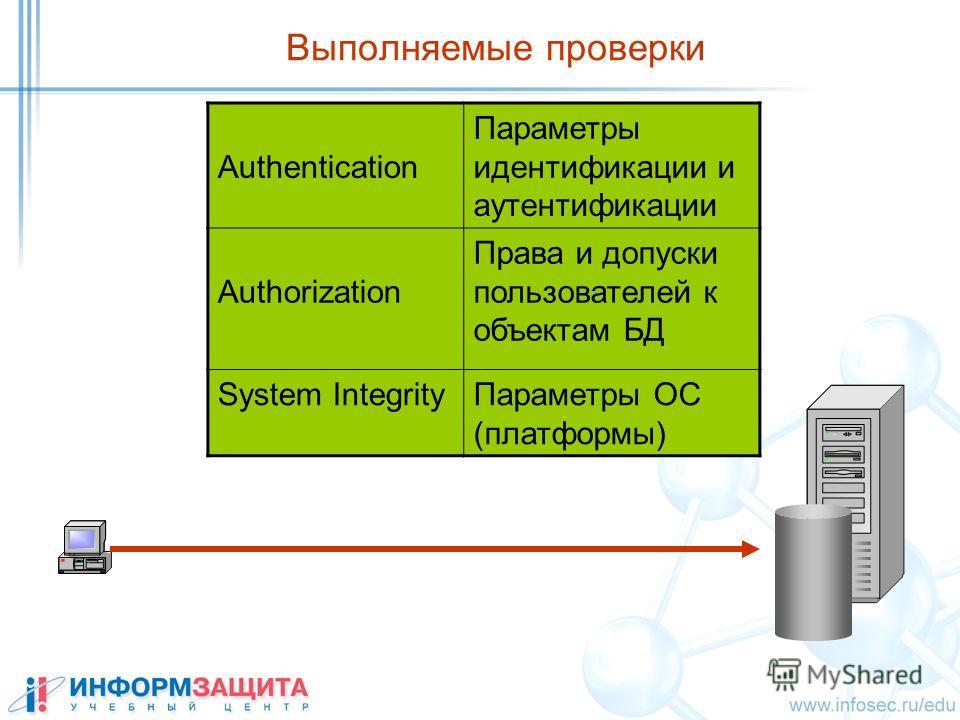 Выполняемые проверки Authentication Параметры идентификации и аутентификации Authorization Права и допуски пользователей к объектам БД System Integrity Параметры ОС (платформы)