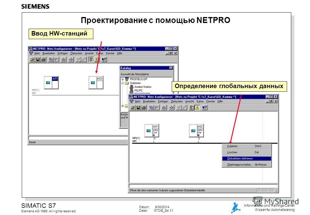 Datum: 9/30/2014 Datei:STOE_9d.11 SIMATIC S7 Siemens AG 1998. All rights reserved. Informations- und Trainings-Center Wissen fьr Automatisierung Проектирование с помощью NETPRO Ввод HW-станций Определение глобальных данных