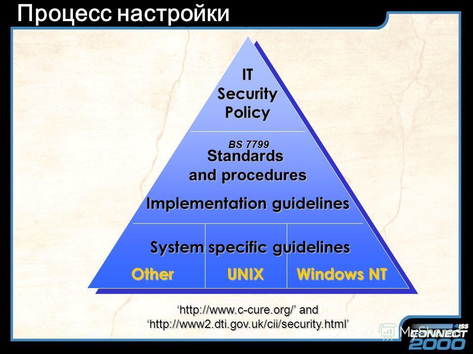 Slide Title Права пользователей Файлы и папки Ключи реестра Службы