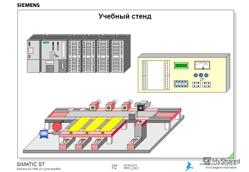 Date:30.09.2014 File:PRO1_03E.1 SIMATIC S7 Siemens AG 1999. All rights reserВed. Information and Training Center Knowledge for Automation Учебный стенд В