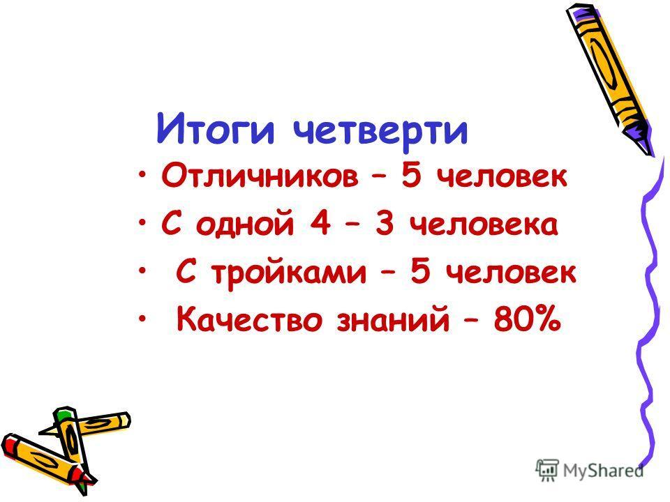 Итоги четверти Отличников – 5 человек С одной 4 – 3 человека С тройками – 5 человек Качество знаний – 80%