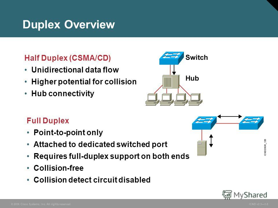 © 2006 Cisco Systems, Inc. All rights reserved. ICND v2.31-8 Half Duplex (CSMA/CD) Unidirectional data flow Higher potential for collision Hub connectivity Full Duplex Point-to-point only Attached to dedicated switched port Requires full-duplex suppo