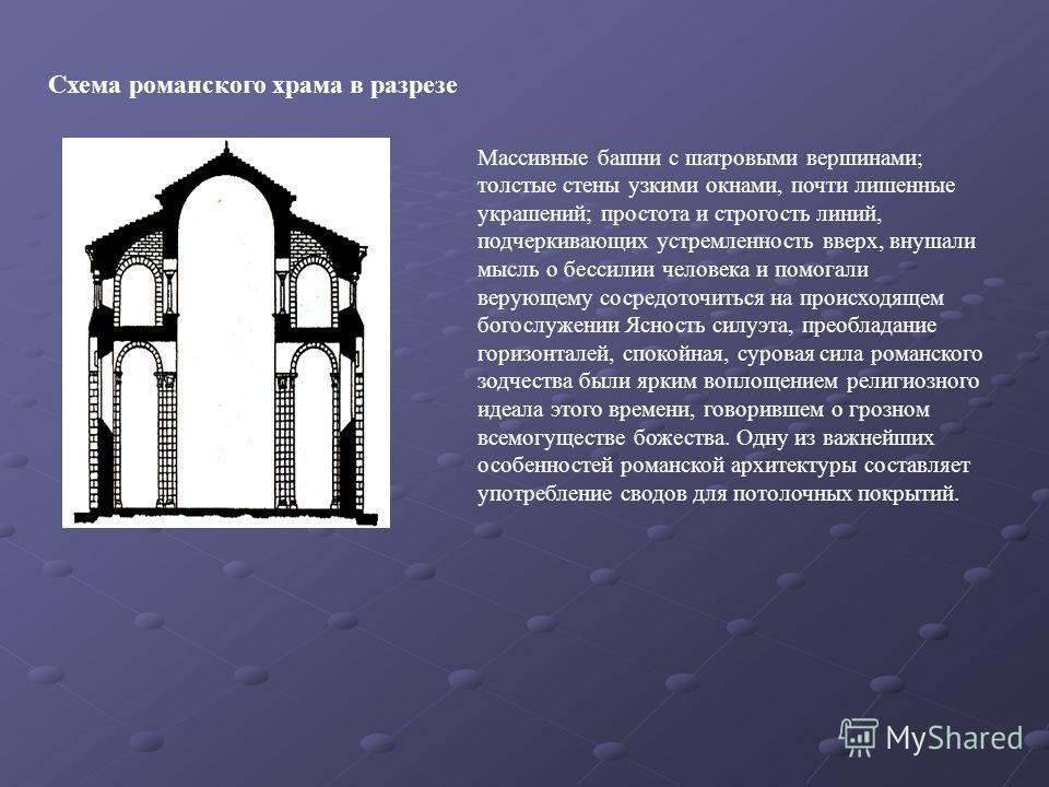 Схема романского храма в