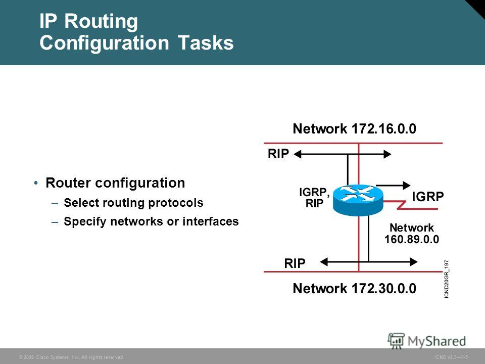 © 2006 Cisco Systems, Inc. All rights reserved. ICND v2.33-5 Router configuration –Select routing protocols –Specify networks or interfaces IP Routing Configuration Tasks