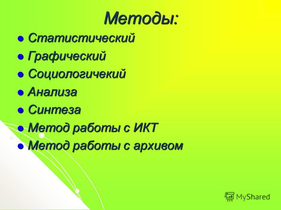 Методы: Статистический Статистический Графический Графический Социологичекий Социологичекий Анализа Анализа Синтеза Синтеза Метод работы с ИКТ Метод работы с ИКТ Метод работы с архивом Метод работы с архивом