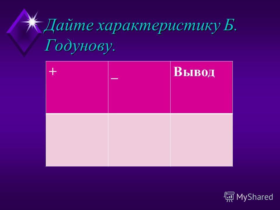 Дайте характеристику Б. Годунову. +_Вывод