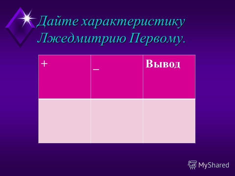 Дайте характеристику Лжедмитрию Первому. +_Вывод