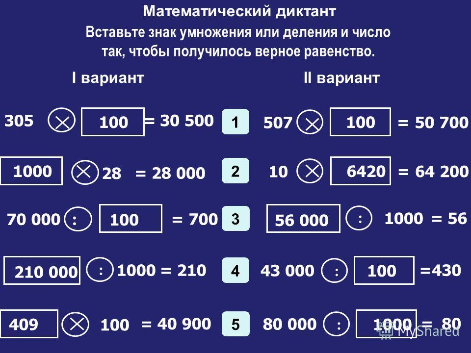 : 210 000 : 100 : 56 000 : 100 = 305 30 500 100 28 = 28 000 1000 = 210 70 000 = 700 507 =50 700 100 10 =64 200 6420 1000= 56 43 000 =430 Вставьте знак умножения или деления и число так, чтобы получилось верное равенство. Математический диктант : 1000