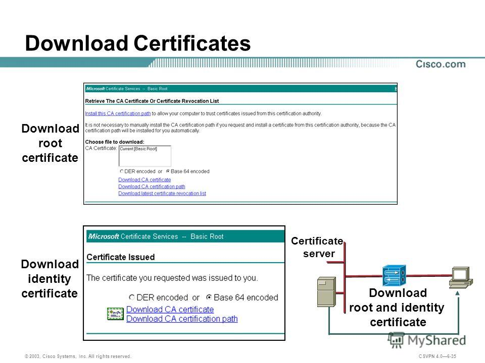 © 2003, Cisco Systems, Inc. All rights reserved. CSVPN 4.06-35 Download Certificates Download root certificate Certificate server Download root and identity certificate Download identity certificate