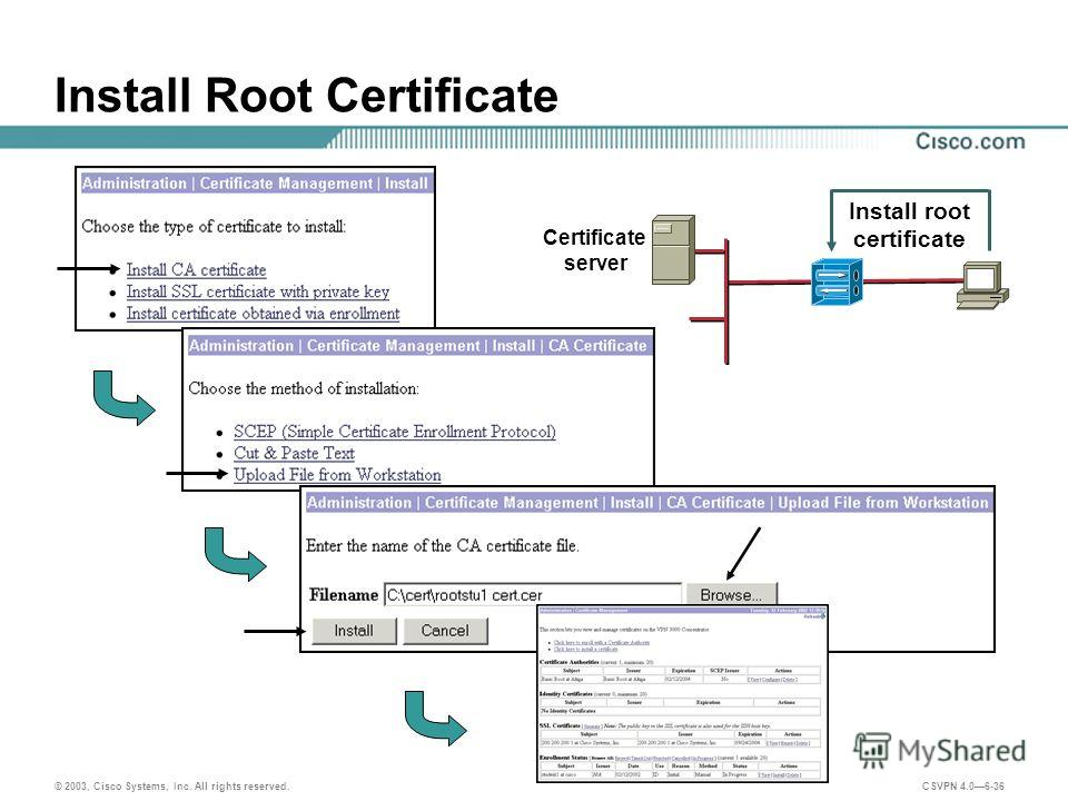 © 2003, Cisco Systems, Inc. All rights reserved. CSVPN 4.06-36 Install Root Certificate Certificate server Install root certificate