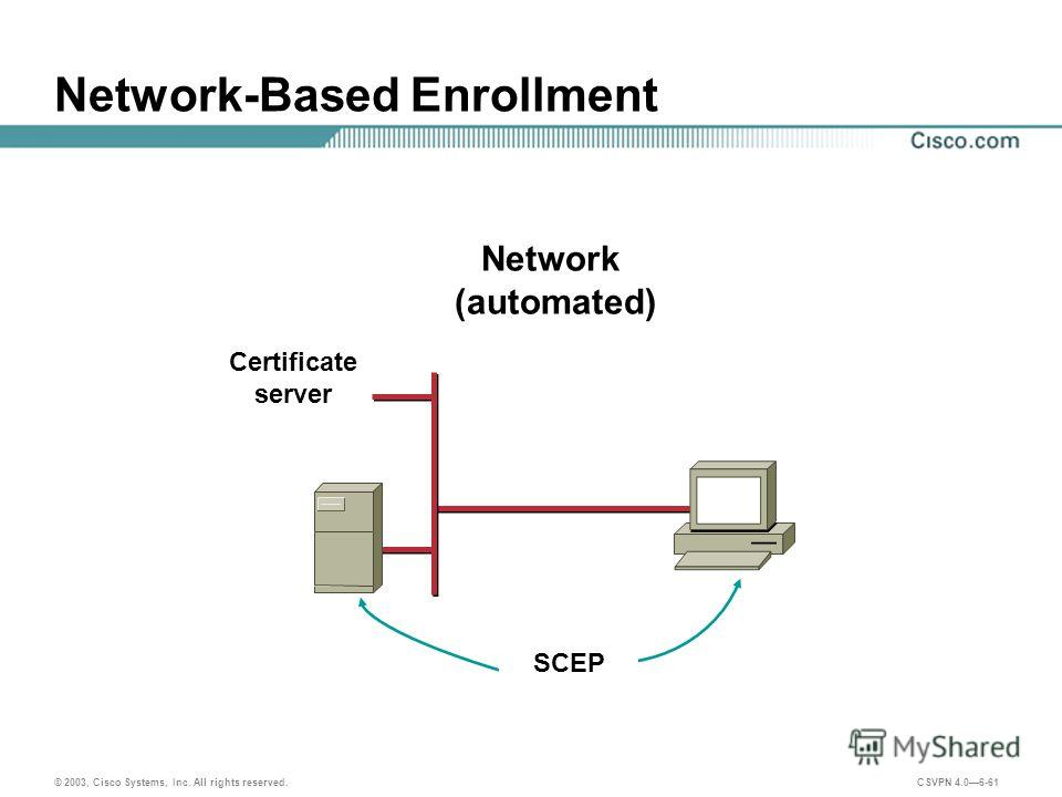 © 2003, Cisco Systems, Inc. All rights reserved. CSVPN 4.06-61 Network-Based Enrollment Network (automated) Certificate server SCEP