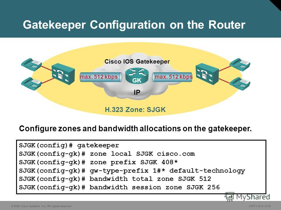 © 2006 Cisco Systems, Inc. All rights reserved. CIPT1 v5.05-12 Gatekeeper Configuration on the Router SJGK(config)# gatekeeper SJGK(config-gk)# zone local SJGK cisco.com SJGK(config-gk)# zone prefix SJGK 408* SJGK(config-gk)# gw-type-prefix 1#* defau