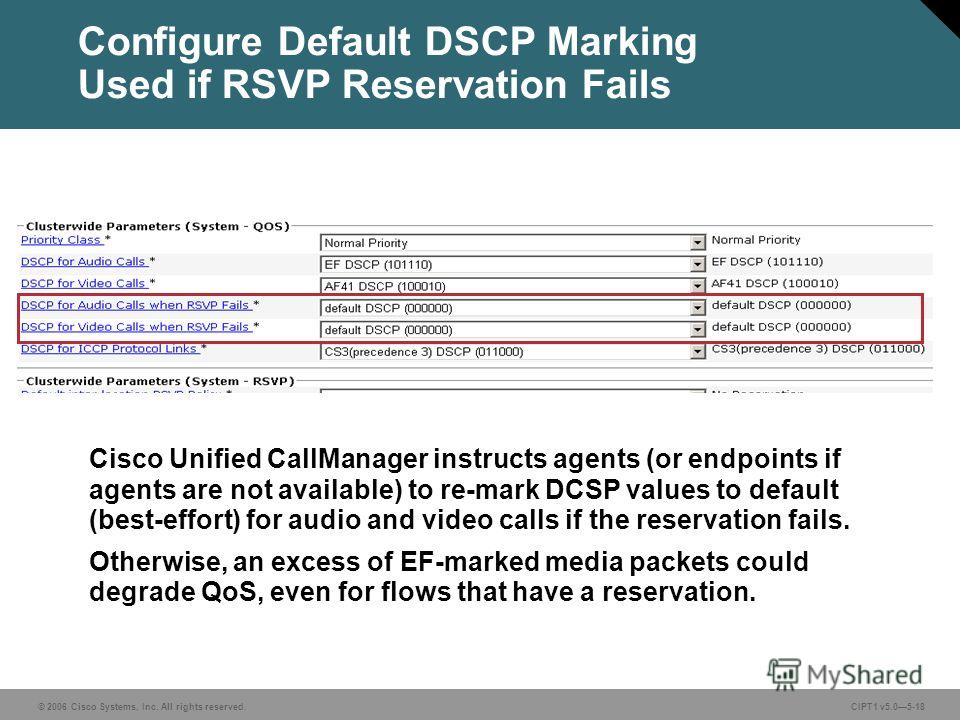 © 2006 Cisco Systems, Inc. All rights reserved. CIPT1 v5.05-18 Configure Default DSCP Marking Used if RSVP Reservation Fails Cisco Unified CallManager instructs agents (or endpoints if agents are not available) to re-mark DCSP values to default (best