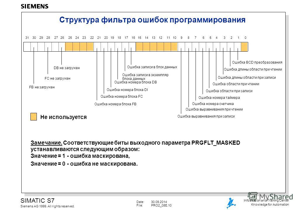 Date:30.09.2014 File:PRO2_08E.10 SIMATIC S7 Siemens AG 1999. All rights reserved. Information and Training Center Knowledge for Automation Структура фильтра ошибок программирования 15 14 13 12 11 10 9 8 7 6 5 4 3 2 1 031 30 29 28 27 26 25 24 23 22 21