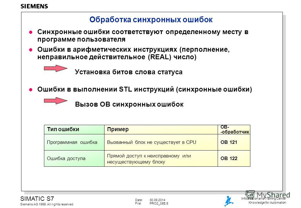 Date:30.09.2014 File:PRO2_08E.5 SIMATIC S7 Siemens AG 1999. All rights reserved. Information and Training Center Knowledge for Automation Обработка синхронных ошибок l Cинхронные ошибки соответствуют определенному месту в программе пользователя l Оши