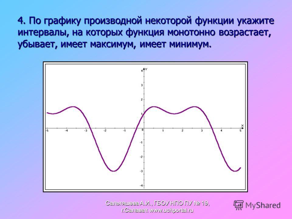 4. По графику производной некоторой функции укажите интервалы, на которых функция монотонно возрастает, убывает, имеет максимум, имеет минимум. Сальтяшева А.И., ГБОУ НПО ПУ 19, г.Салават. www.uchportal.ru
