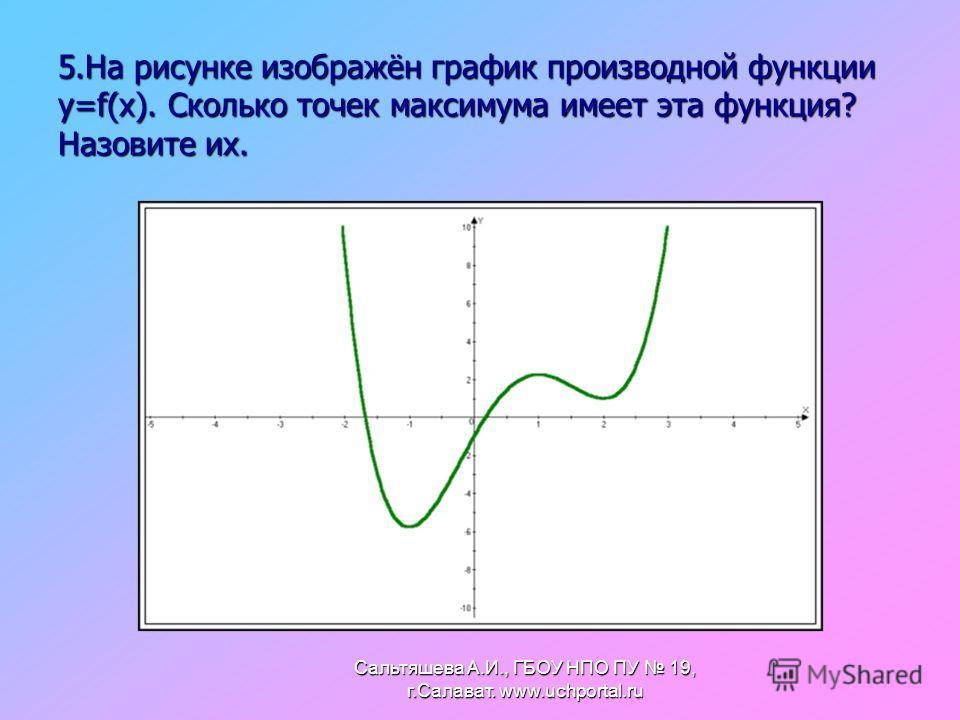 5. На рисунке изображён график производной функции y=f(x). Сколько точек максимума имеет эта функция? Назовите их. Сальтяшева А.И., ГБОУ НПО ПУ 19, г.Салават. www.uchportal.ru