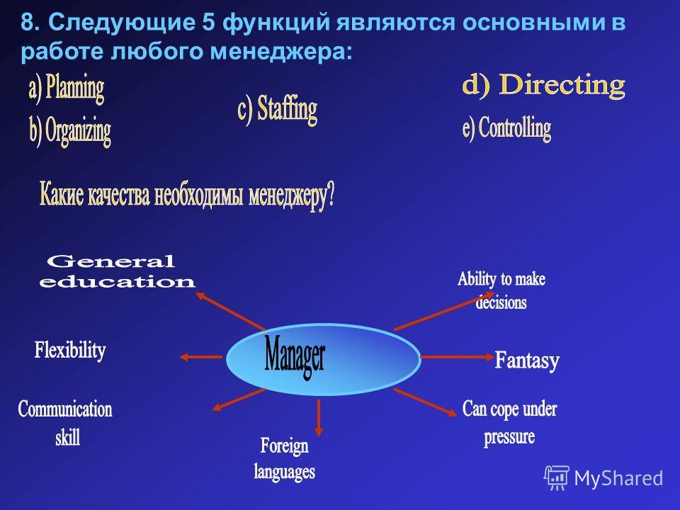 8. Следующие 5 функций являются основными в работе любого менеджера: