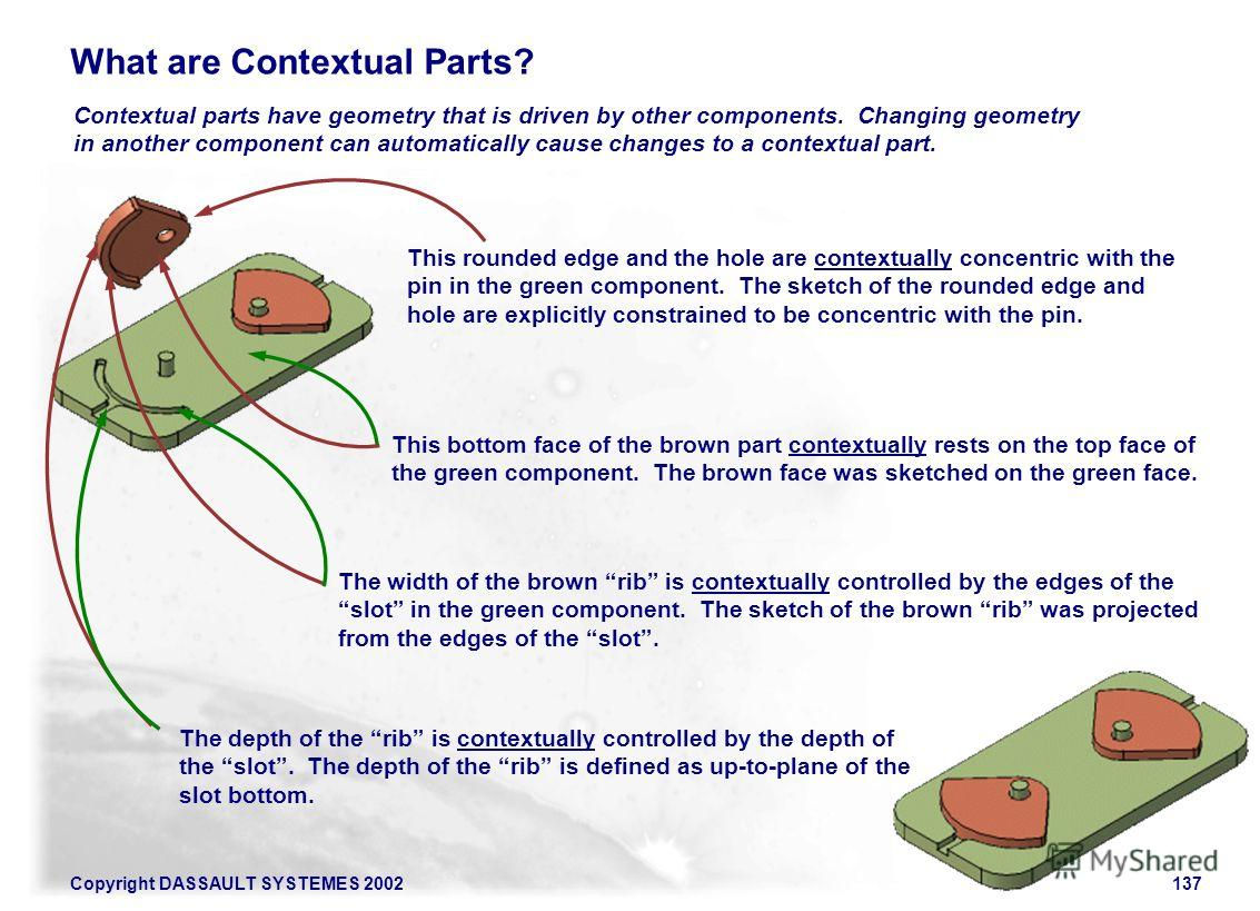 Copyright DASSAULT SYSTEMES 2002137 What are Contextual Parts? Contextual parts have geometry that is driven by other components. Changing geometry in another component can automatically cause changes to a contextual part. This bottom face of the bro
