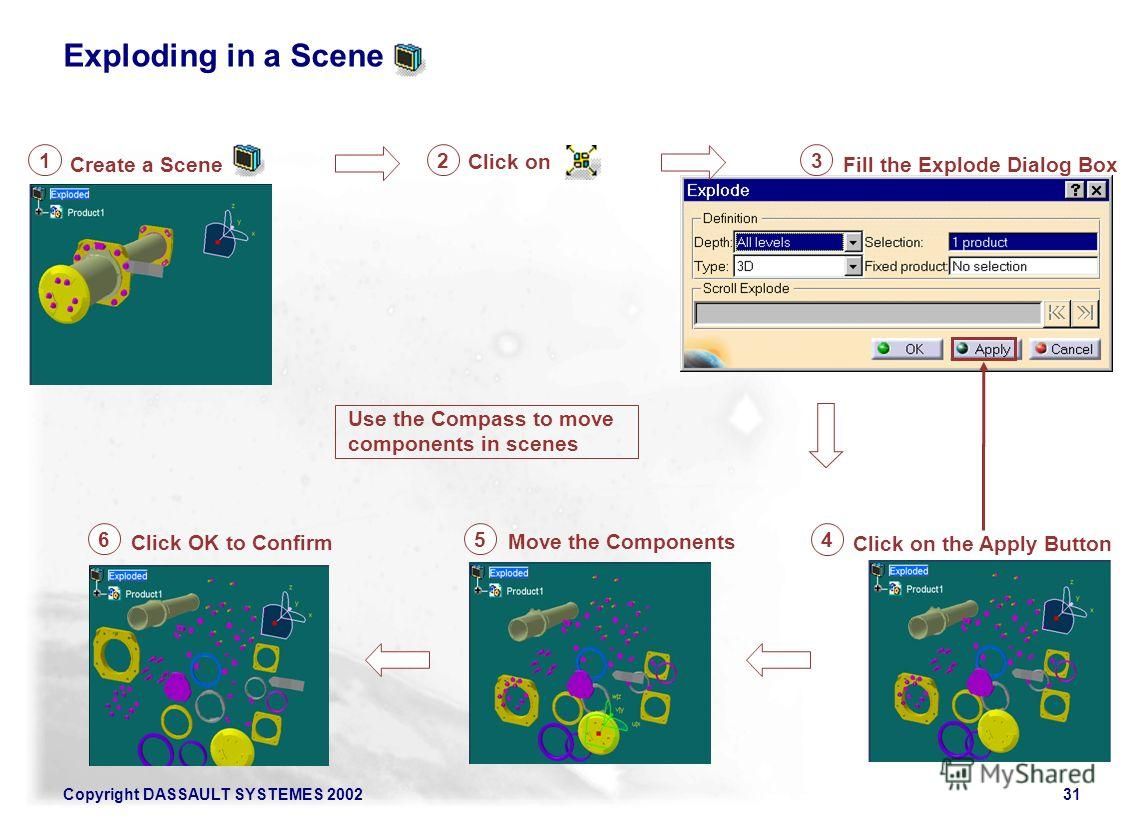 Copyright DASSAULT SYSTEMES 200231 Exploding in a Scene Create a Scene 1 Click on 23 Click on the Apply Button 4 Click OK to Confirm 6 Move the Components 5 Use the Compass to move components in scenes Fill the Explode Dialog Box