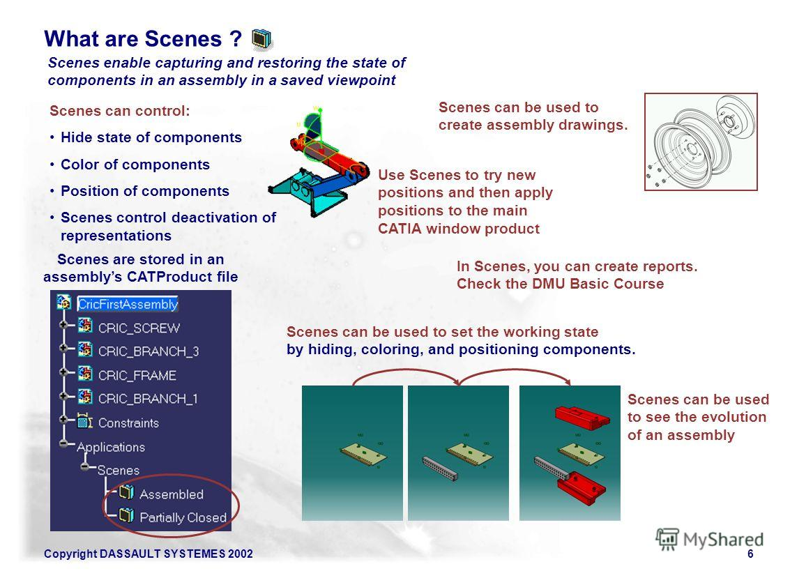 Copyright DASSAULT SYSTEMES 20026 Scenes can be used to set the working state by hiding, coloring, and positioning components. Scenes can control: Hide state of components Color of components Position of components Scenes control deactivation of repr