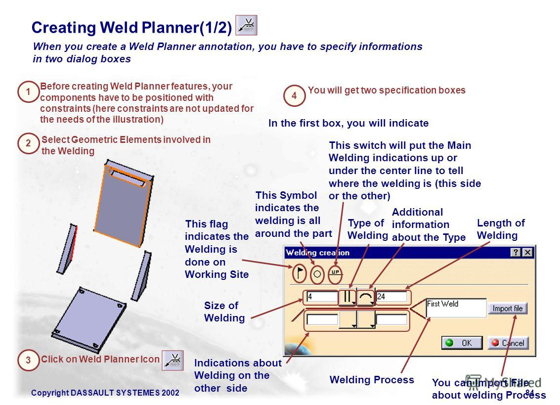 Copyright DASSAULT SYSTEMES 200284 1 3 When you create a Weld Planner annotation, you have to specify informations in two dialog boxes 2 4 Creating Weld Planner(1/2) Click on Weld Planner Icon Before creating Weld Planner features, your components ha