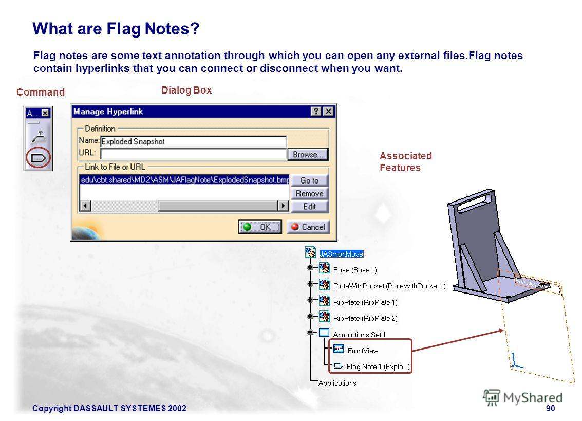 Copyright DASSAULT SYSTEMES 200290 What are Flag Notes? Flag notes are some text annotation through which you can open any external files.Flag notes contain hyperlinks that you can connect or disconnect when you want. Command Dialog Box Associated Fe
