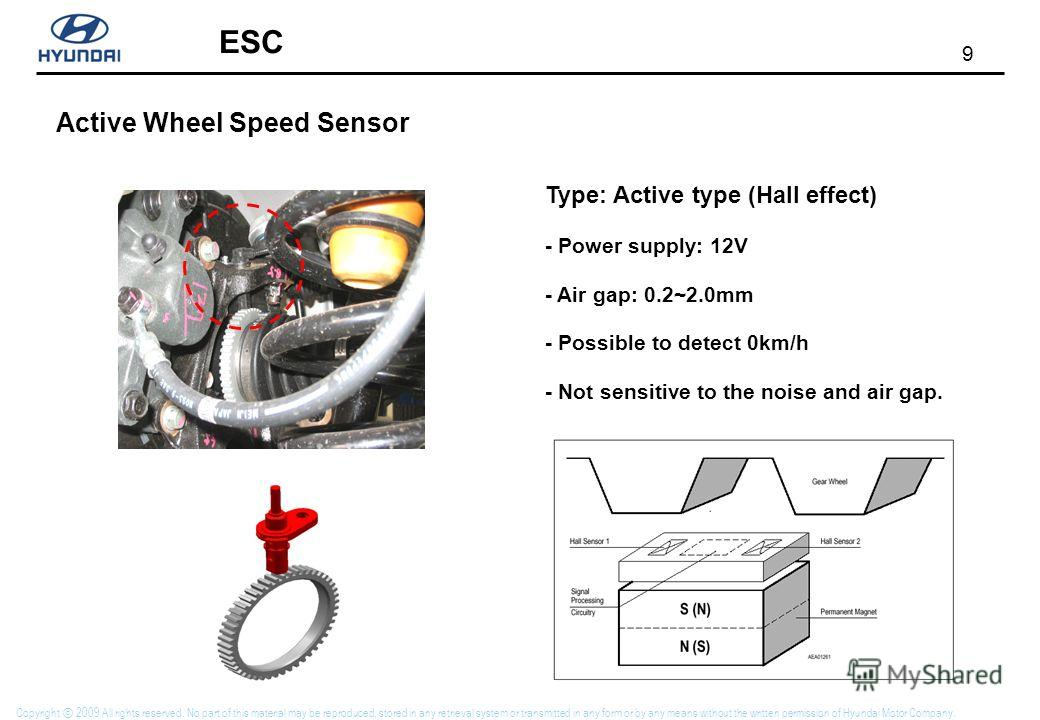 9 ESC Copyright 2009 All rights reserved. No part of this material may be reproduced, stored in any retrieval system or transmitted in any form or by any means without the written permission of Hyundai Motor Company. Active Wheel Speed Sensor Type: A