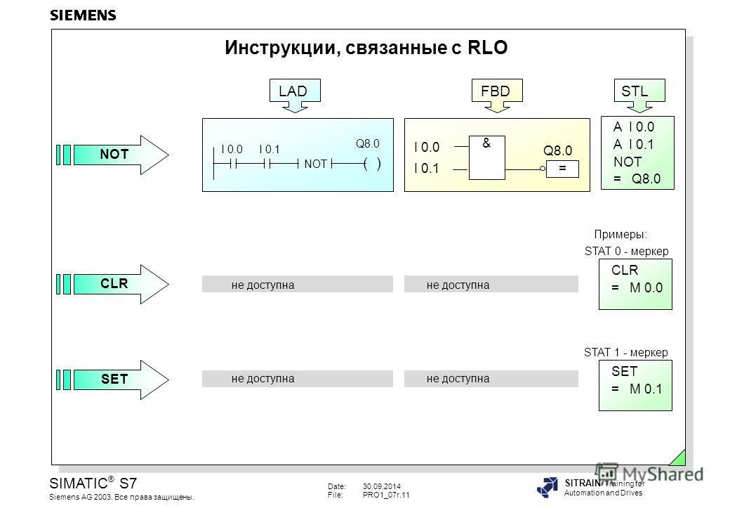 Date:30.09.2014 File:PRO1_07r.11 SIMATIC ® S7 Siemens AG 2003. Все права защищены. SITRAIN Training for Automation and Drives Инструкции, связанные с RLO = Q8.0 & I 0.0 I 0.1 A I 0.0 A I 0.1 NOT = Q8.0 ( ) Q8.0 NOT I 0.0I 0.1 LADFBD STL NOT STAT 0 -