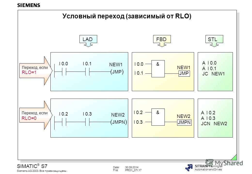 Date:30.09.2014 File:PRO1_07r.17 SIMATIC ® S7 Siemens AG 2003. Все права защищены. SITRAIN Training for Automation and Drives Условный переход (зависимый от RLO) A I 0.0 A I 0.1 JC NEW1 NEW1 I 0.0I 0.1 & I 0.0 I 0.1 JMP NEW1 ( JMP ) A I 0.2 A I 0.3 J