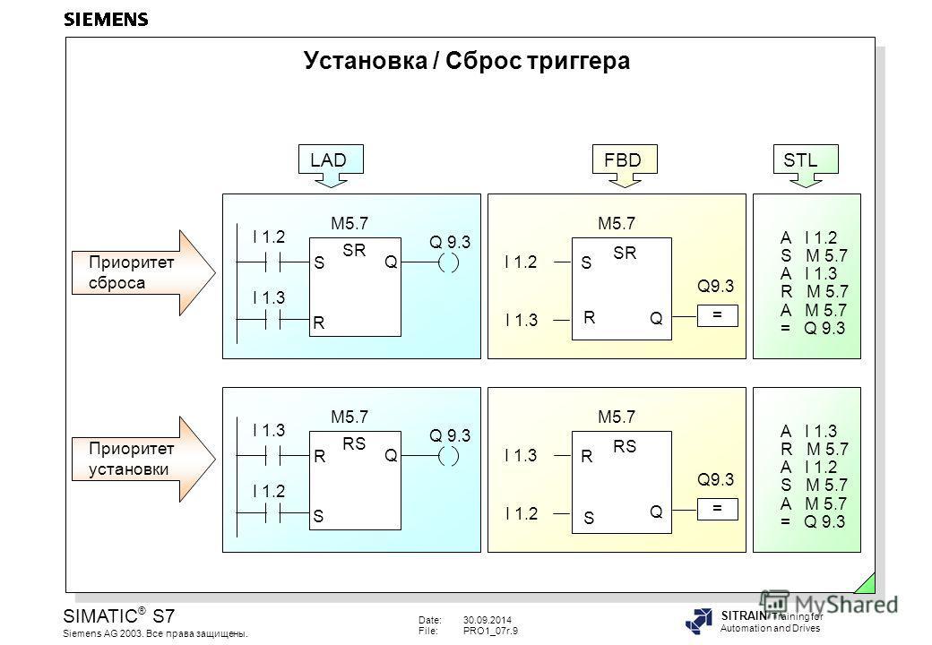 Date:30.09.2014 File:PRO1_07r.9 SIMATIC ® S7 Siemens AG 2003. Все права защищены. SITRAIN Training for Automation and Drives Установка / Сброс триггера SR R Q S I 1.2 I 1.3 M5.7 = Q9.3 Приоритет сброса SR S Q R I 1.2 I 1.3 M5.7 Q 9.3 A I 1.2 S M 5.7