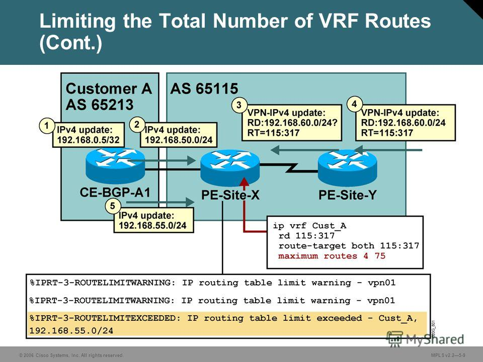 © 2006 Cisco Systems, Inc. All rights reserved. MPLS v2.25-9 Limiting the Total Number of VRF Routes (Cont.)