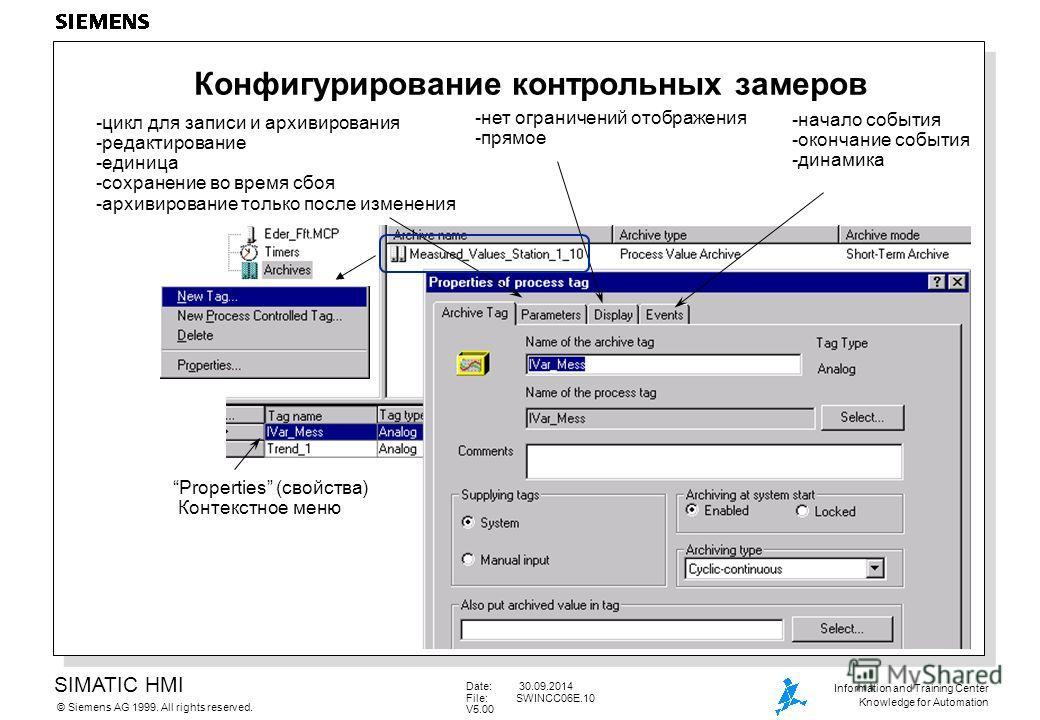SIMATIC HMI Siemens AG 1999. All rights reserved.© Information and Training Center Knowledge for Automation Date: 30.09.2014 File:SWINCC06E.10 V5.00 Конфигурирование контрольных замеров -цикл для записи и архивирования -редактирование -единица -сохра