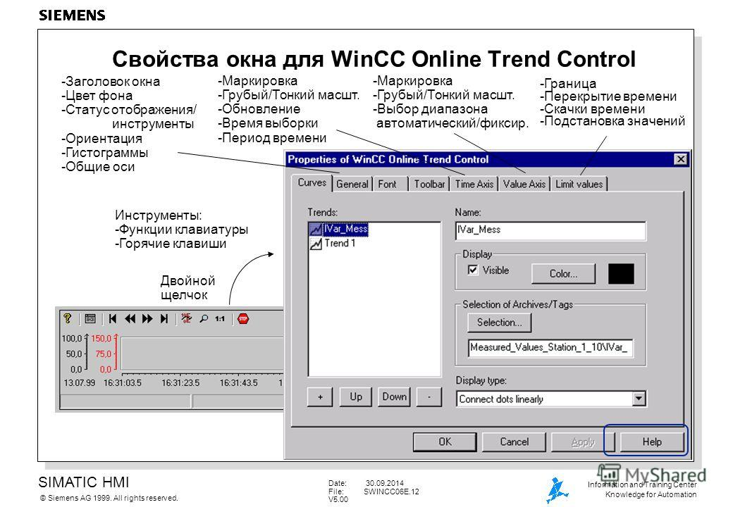 SIMATIC HMI Siemens AG 1999. All rights reserved.© Information and Training Center Knowledge for Automation Date: 30.09.2014 File:SWINCC06E.12 V5.00 Свойства окна для WinCC Online Trend Control Инструменты: -Функции клавиатуры -Горячие клавиши -Марки