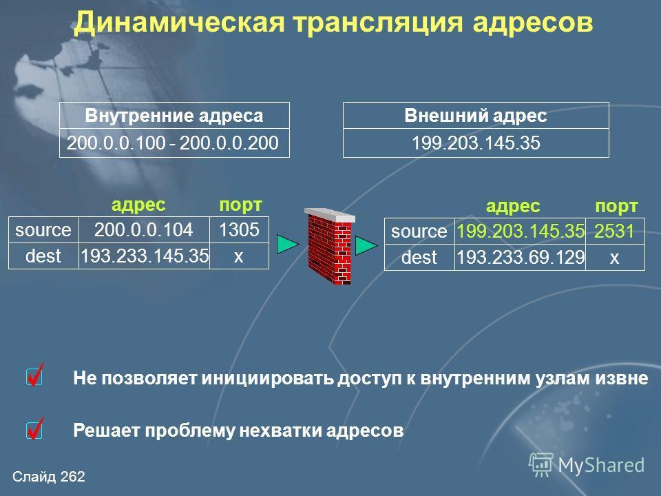 Слайд 261 Статическая трансляция адресов Внутренние адреса 200.0.0.100 - 200.0.0.200 Внешние адреса 199.203.73.15 - 199.203.73.115 200.0.0.108 193.233.69.129 199.203.73.23 source dest source dest Позволяет иметь доступ к внутренним узлам извне Примен