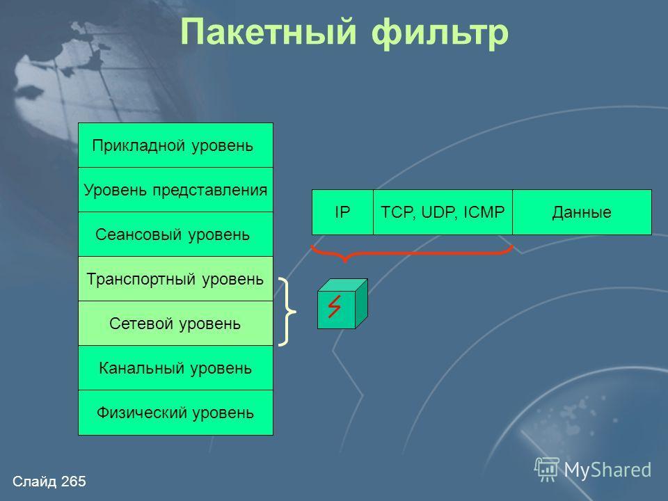 Слайд 264 Типы межсетевых экранов Прикладной уровень Уровень представления Сеансовый уровень Транспортный уровень Сетевой уровень Канальный уровень Физический уровень Прикладной уровень Уровень представления Сеансовый уровень Транспортный уровень Сет