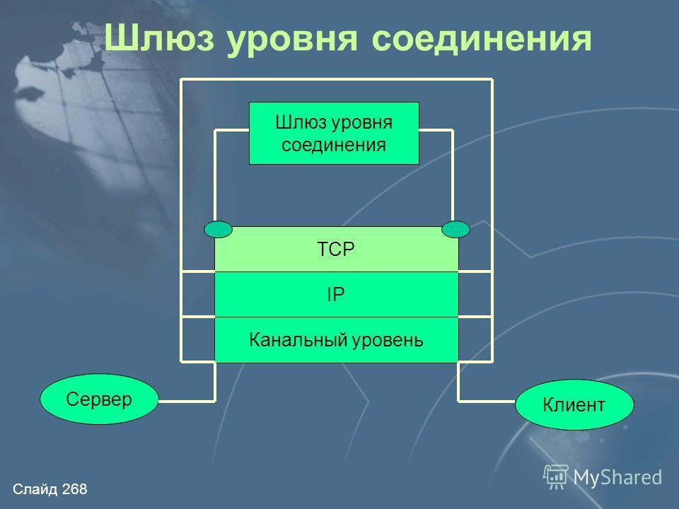 Слайд 267 Технология «Proxy» Proxy - это приложение - посредник, выполняющееся на МСЭ и выполняющее следующие функции: Приём и анализ запросов от клиентов Перенаправление запросов реальному серверу