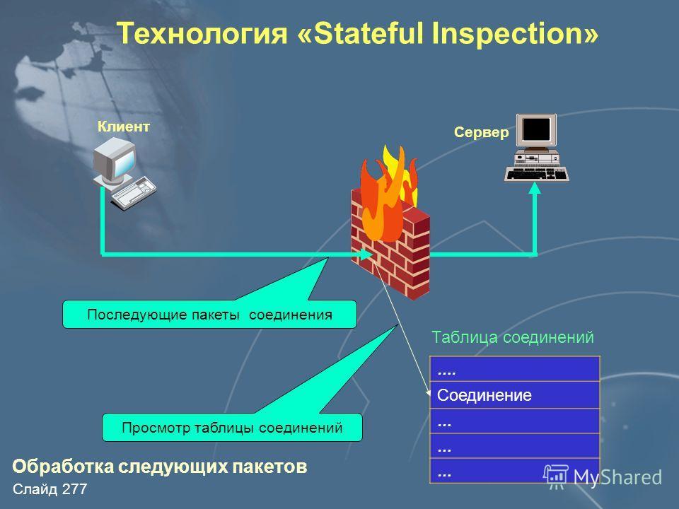 Слайд 276 Технология «Stateful Inspection» Обработка нового соединения Клиент Сервер Первый пакет нового соединения … … … … Новое соединение Таблица соединений Проверка соответствия политике безопасности