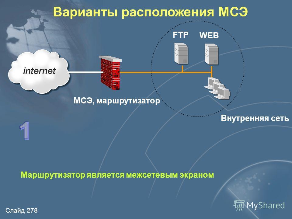 Слайд 277 Технология «Stateful Inspection» Клиент Сервер Последующие пакеты соединения …. Соединение … … … Таблица соединений Просмотр таблицы соединений Обработка следующих пакетов