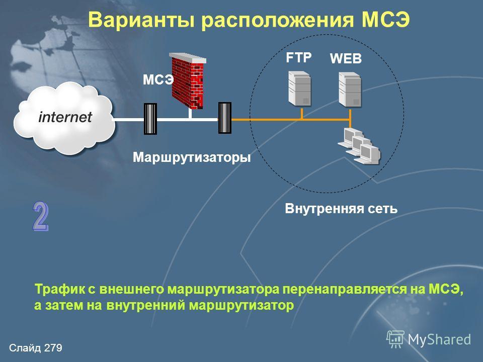 Слайд 278 Варианты расположения МСЭ Внутренняя сеть FTP WEB МСЭ, маршрутизатор Маршрутизатор является межсетевым экраном