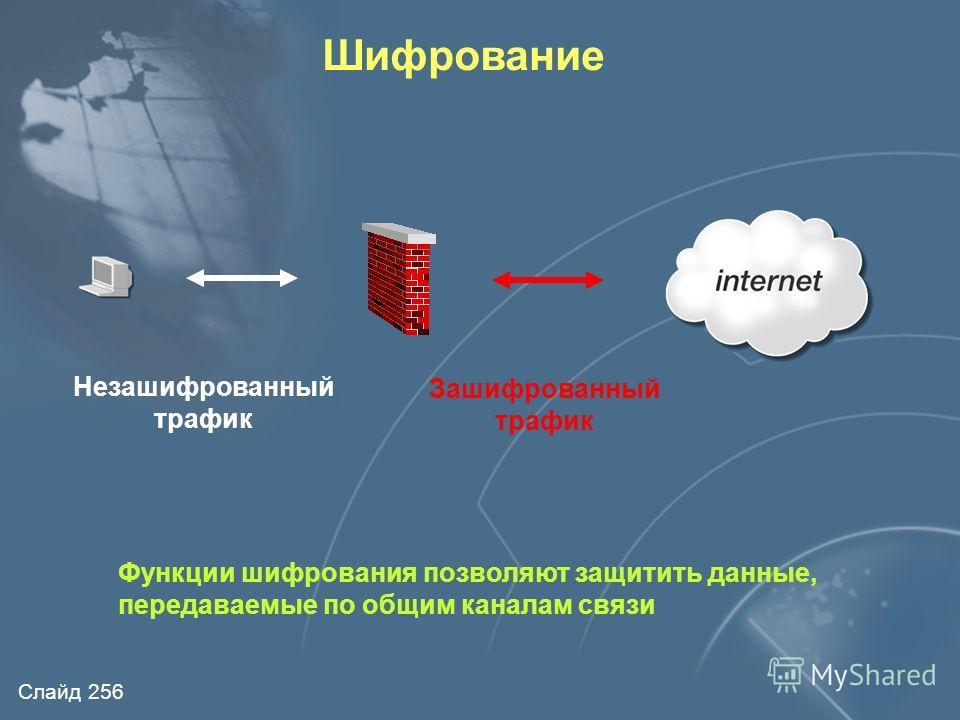 Слайд 255 Фильтрация сетевого трафика Уровень приложений Уровень представления Уровень соединения Уровень транспортный Уровень сетевой Уровень канальный Уровень физический Сегмент 1 Сегмент 2