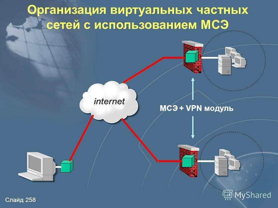 Слайд 257 Виртуальные частные сети Виртуальные частные сети (VPN) предназначены для безопасного обмена данными через сети общего пользования VPN-шлюз VPN-клиент