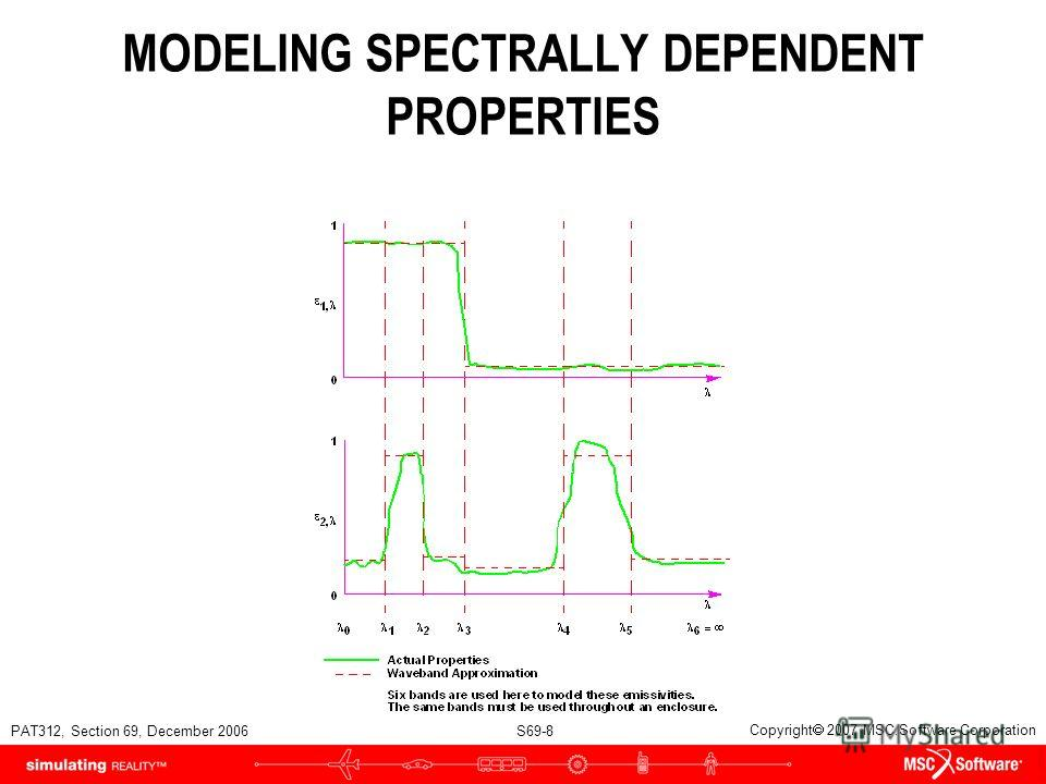 PAT312, Section 69, December 2006 S69-8 Copyright 2007 MSC.Software Corporation MODELING SPECTRALLY DEPENDENT PROPERTIES