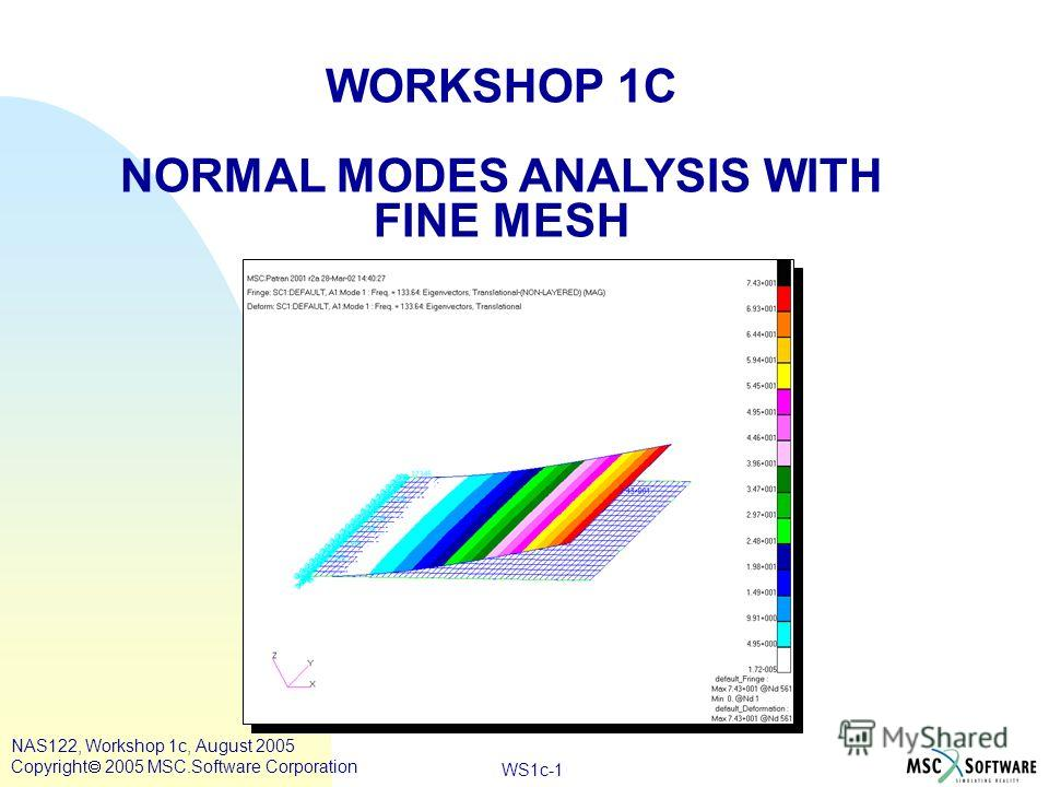 WS1c-1 WORKSHOP 1C NORMAL MODES ANALYSIS WITH FINE MESH NAS122, Workshop 1c, August 2005 Copyright 2005 MSC.Software Corporation