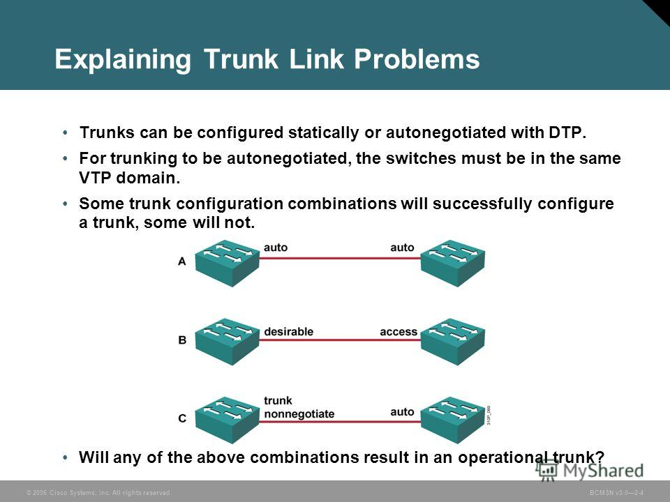 © 2006 Cisco Systems, Inc. All rights reserved.BCMSN v3.02-4 Explaining Trunk Link Problems Trunks can be configured statically or autonegotiated with DTP. For trunking to be autonegotiated, the switches must be in the same VTP domain. Some trunk con