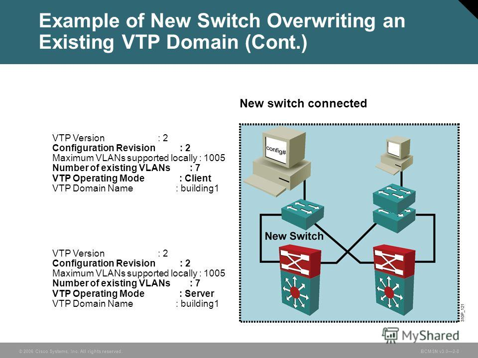 © 2006 Cisco Systems, Inc. All rights reserved.BCMSN v3.02-8 Example of New Switch Overwriting an Existing VTP Domain (Cont.) VTP Version : 2 Configuration Revision : 2 Maximum VLANs supported locally : 1005 Number of existing VLANs : 7 VTP Operating