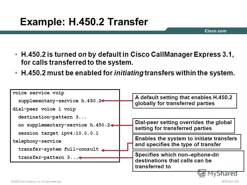 © 2005 Cisco Systems, Inc. All rights reserved. IPTX v2.03-9 Example: H.450.2 Transfer H.450.2 is turned on by default in Cisco CallManager Express 3.1, for calls transferred to the system. H.450.2 must be enabled for initiating transfers within the