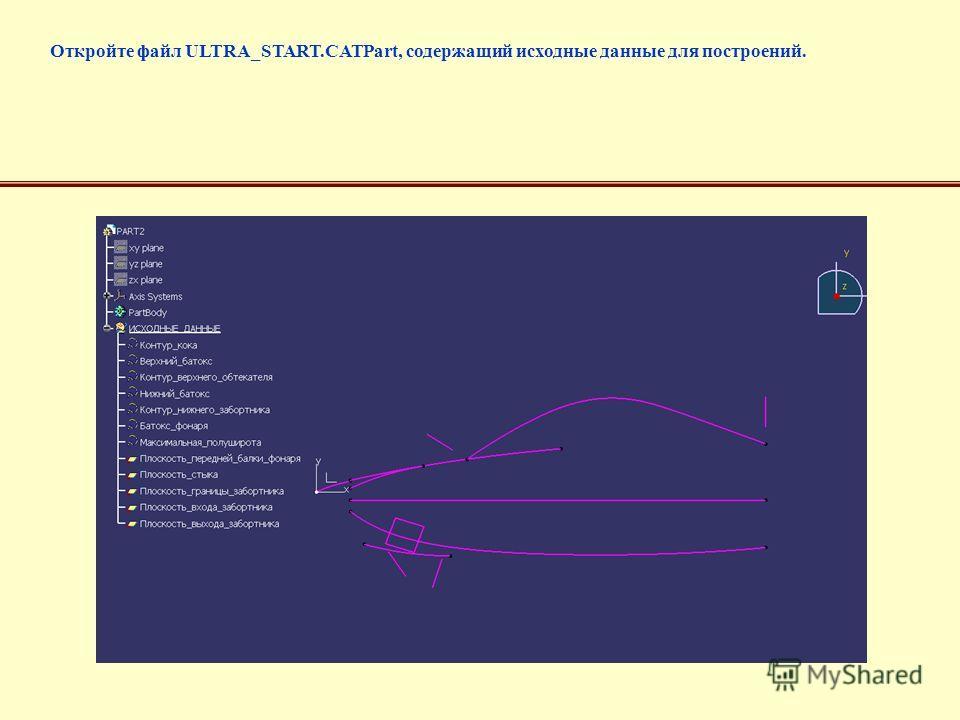 Откройте файл ULTRA_START.CATPart, содержащий исходные данные для построений.